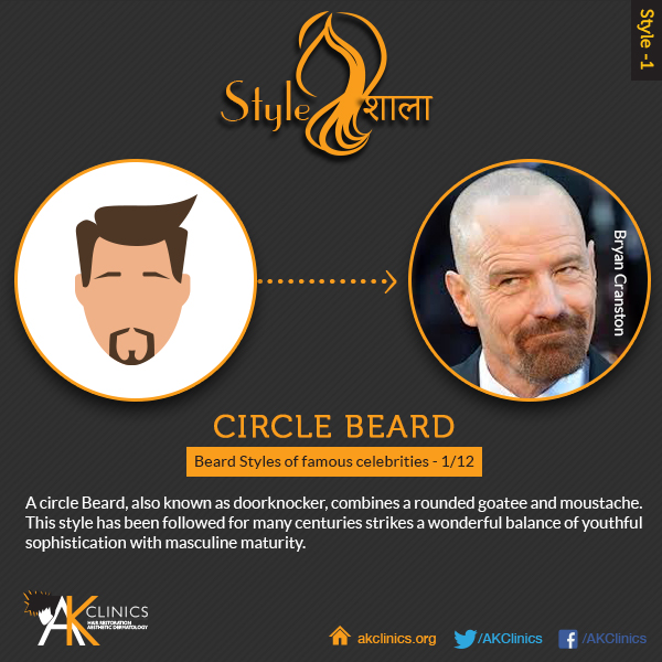 Bryan Cranston with circle beard style