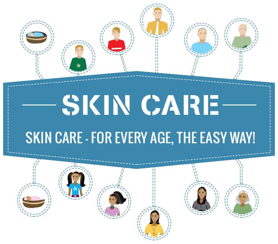 Skin Care for all ages AK Clinics